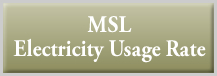 MSL Electricity Consumption