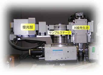 高出力 粉末・薄膜X線回折装置 (XRD、RIGAKU RINT-2000)